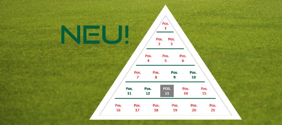 """Green mit Pyramiden-Beispiel und das Wort """"neu"""" mit Rufzeichen"""